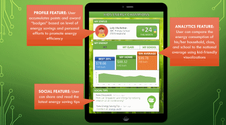 Screenshot of proposed Kids Energy Champion app